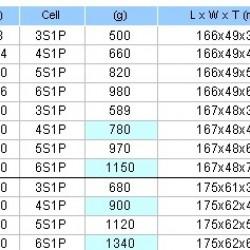 Dualsky XP100003HEDS Lipo Battery
