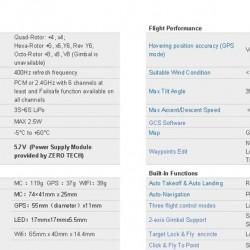 ZeroTech YS-X4 V2 Autopilot system
