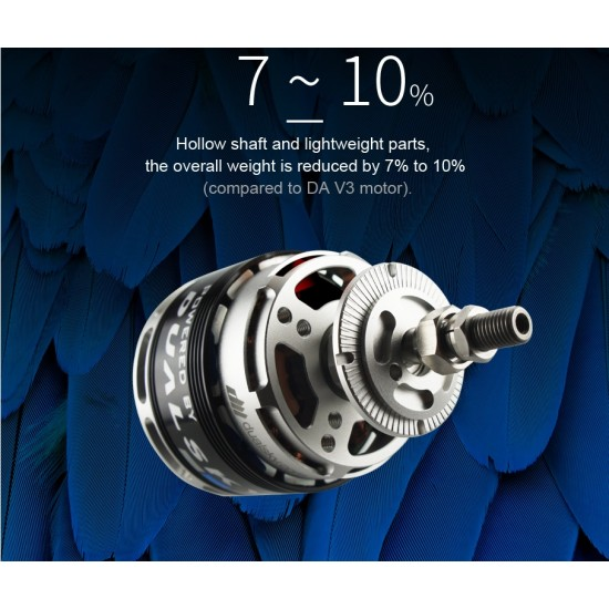 Dualsky XM6355DA Motor V4 with Different KV to Choose