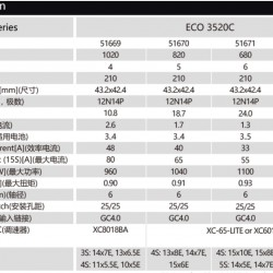 Dualsky ECO 3520C Brushless Motor 680KV 820KV 1020KV