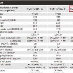 Dualsky XM6355DA-14.5 Competition Motor