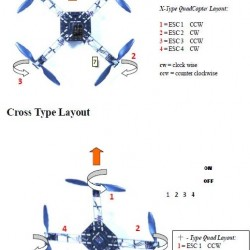 FY-901 Flight Stabilization System for Multi-rotors copters
