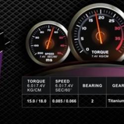 Power HD STORM-5 Servo 18kg 8.4V HV Brushless Digital Servo